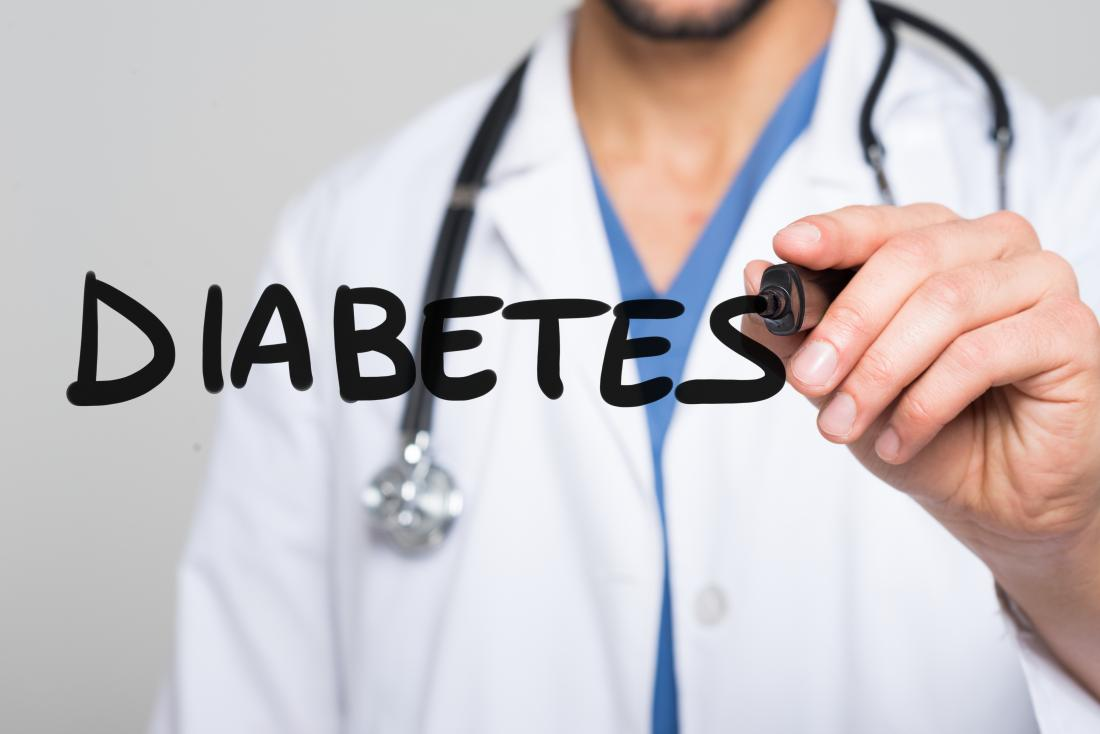 Diabetes Type 2 : Trik Pengobatan Luka Diabetes Dengan Rempah - Rempah